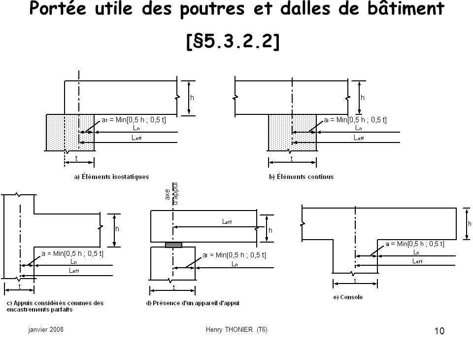 Portée utile des poutres et dalles de bâtiment [§5.3.2.2]